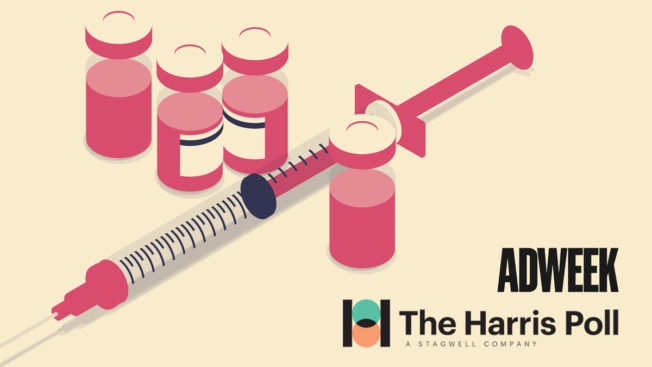 text reading adweek harris poll with a art showing a syringe and three bottles of the covid vaccine