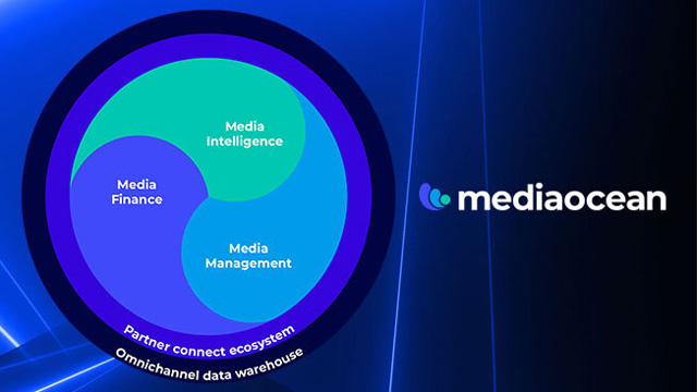 mediaocean logo next to a circle broken up into three slices labeled media intelligence, media management and media finance