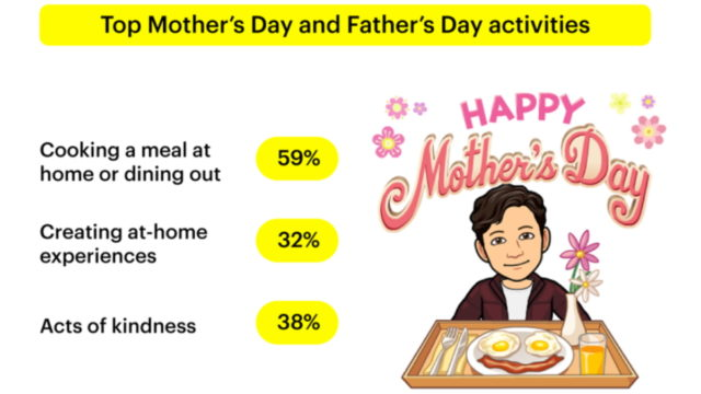 How Snapchatters Plan to Celebrate Mother's Day, Father's Day This Year