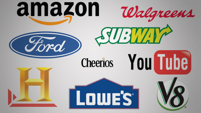The Best-Perceived Brands of 2013